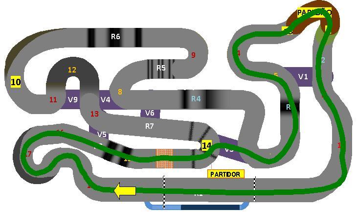 Circuito-2013-10