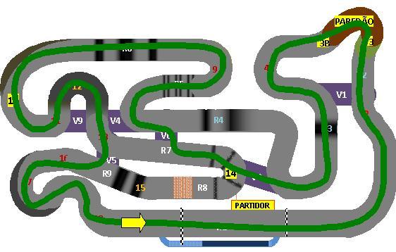 Circuito 2013-7B