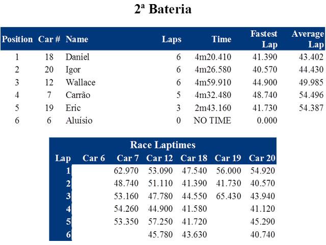 GP8-2017-Bateria2